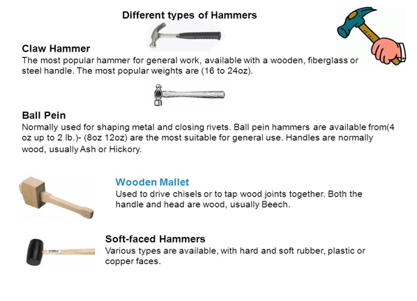 Hammer Safety A W Oakes Son