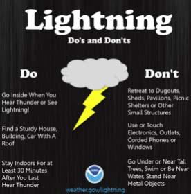 Lightening Safety